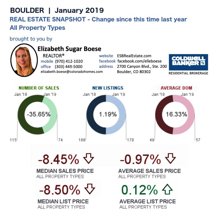 Market-2019-01-snapshot